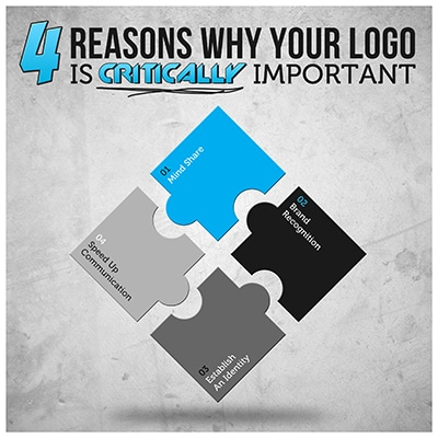 Four Reasons Why Your Logo Is Critically Important To Your Company