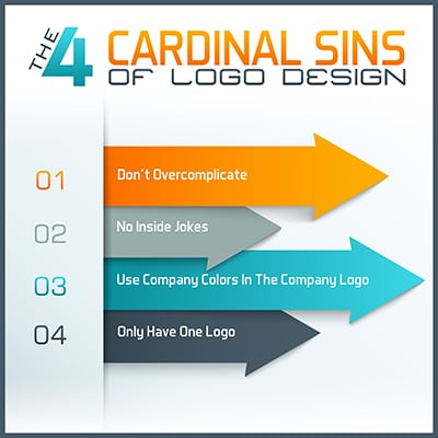 logo design nyc